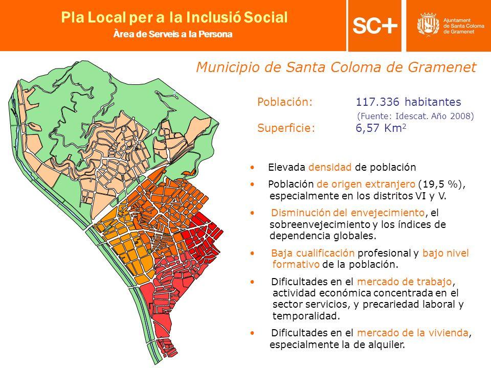 Municipio de Santa Coloma de Gramenet