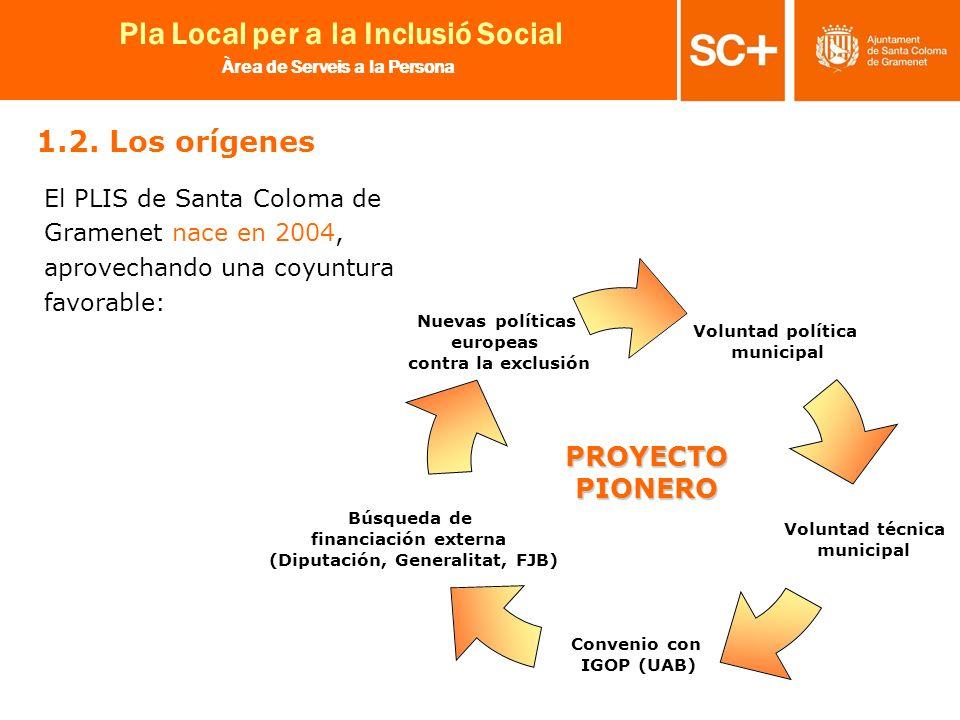 1.2. Los orígenes El PLIS de Santa Coloma de Gramenet nace en 2004,