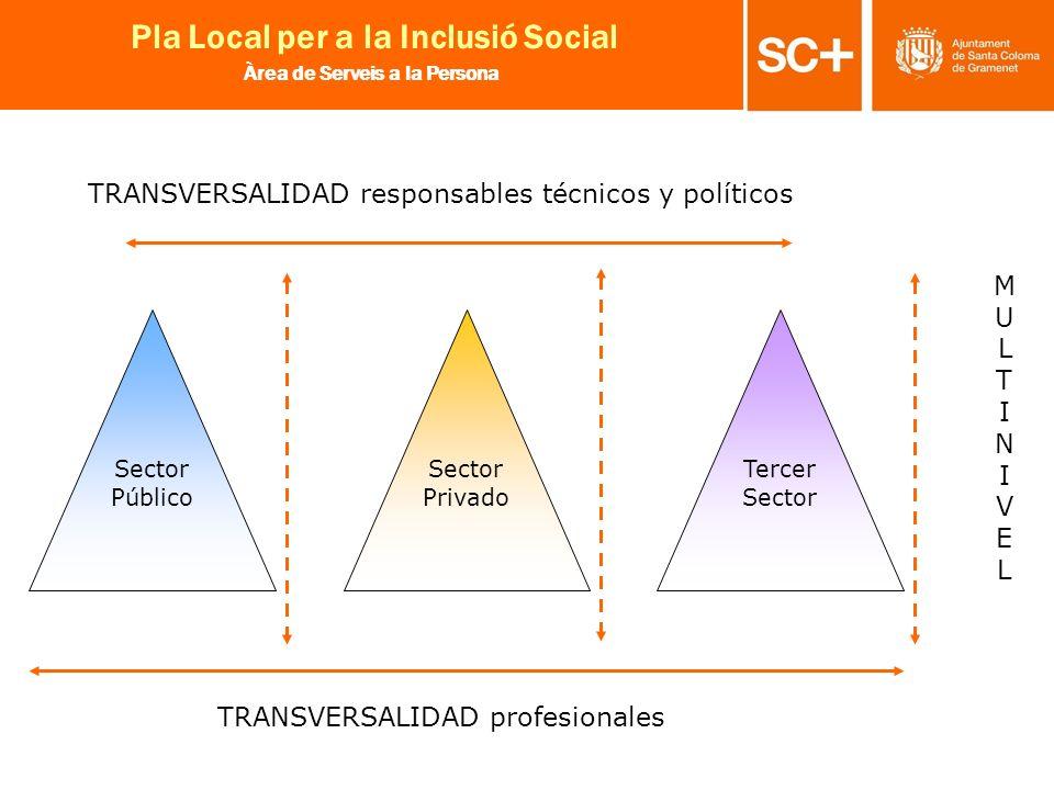 TRANSVERSALIDAD responsables técnicos y políticos