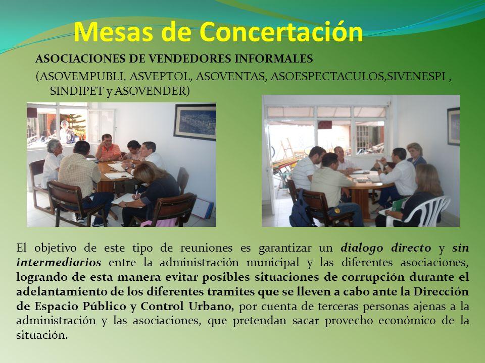 Mesas de Concertación ASOCIACIONES DE VENDEDORES INFORMALES