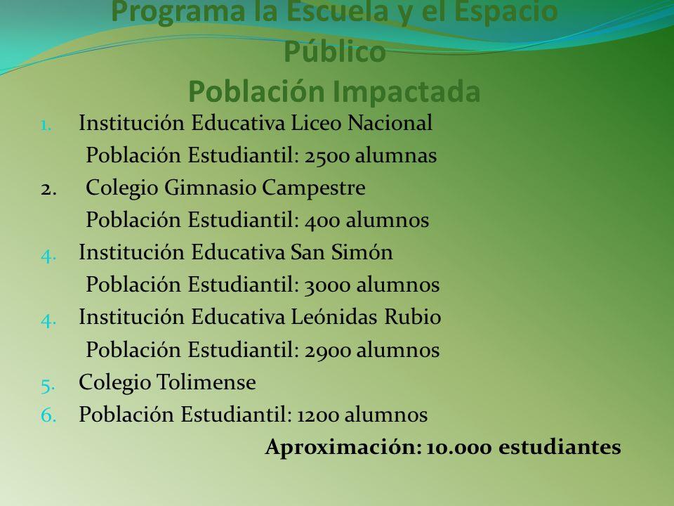 Programa la Escuela y el Espacio Público Población Impactada