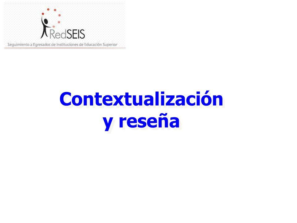 Contextualización y reseña