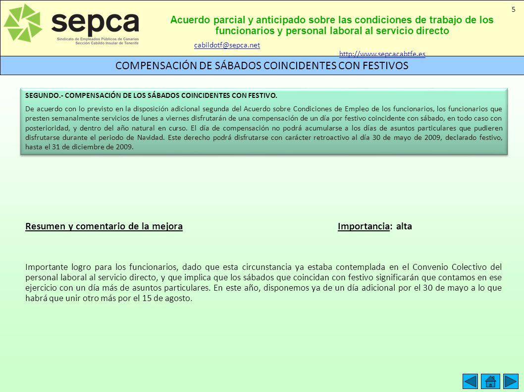 COMPENSACIÓN DE SÁBADOS COINCIDENTES CON FESTIVOS