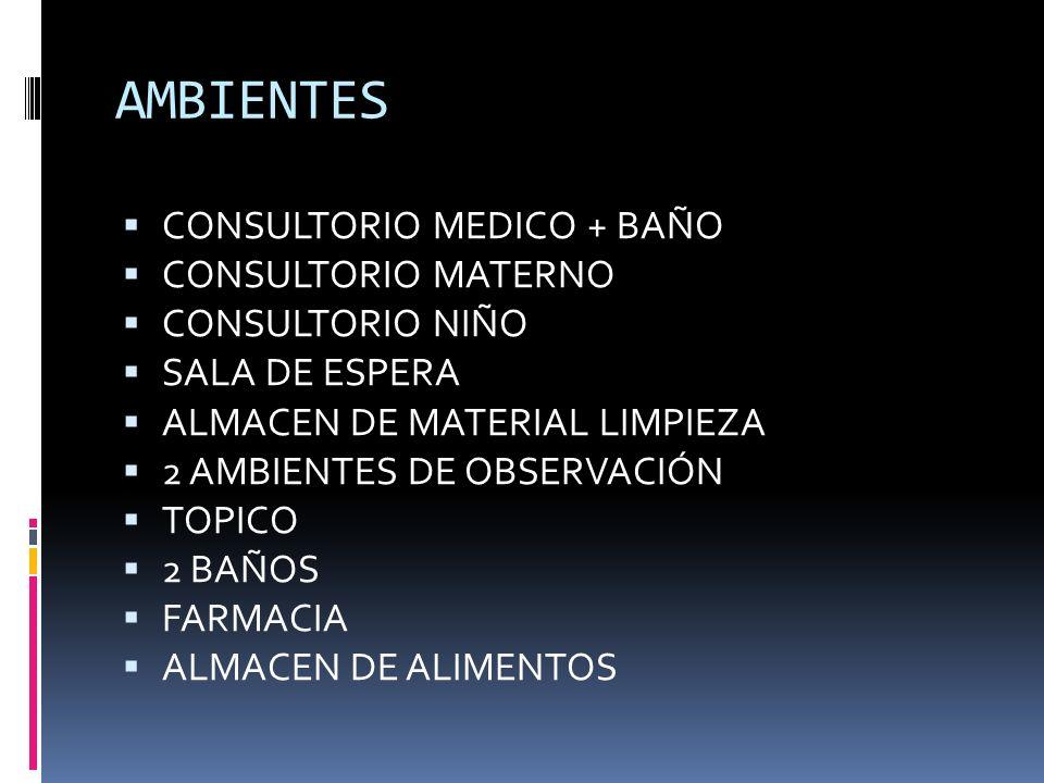 AMBIENTES CONSULTORIO MEDICO + BAÑO CONSULTORIO MATERNO