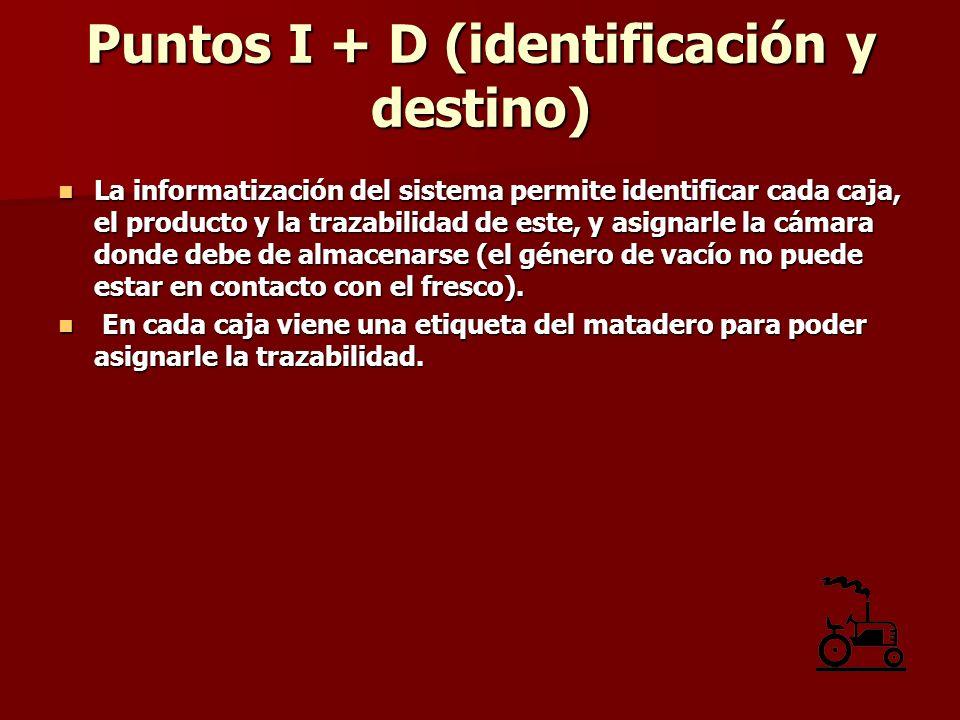 Puntos I + D (identificación y destino)