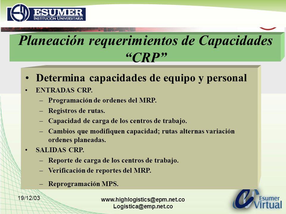 Planeación requerimientos de Capacidades CRP