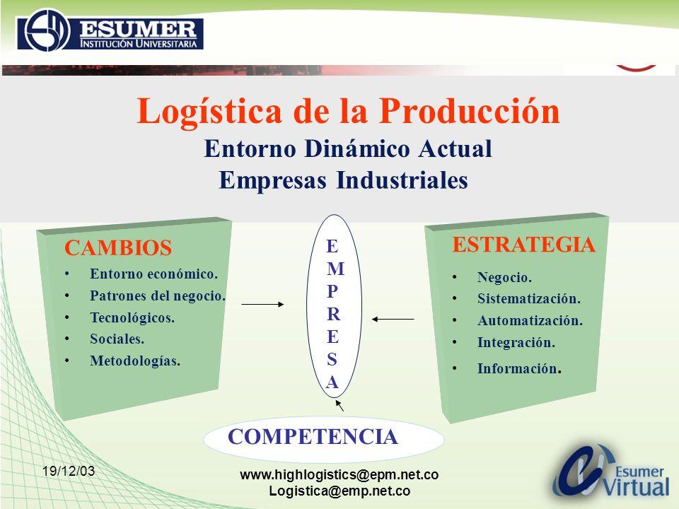 Logística de la Producción Entorno Dinámico Actual