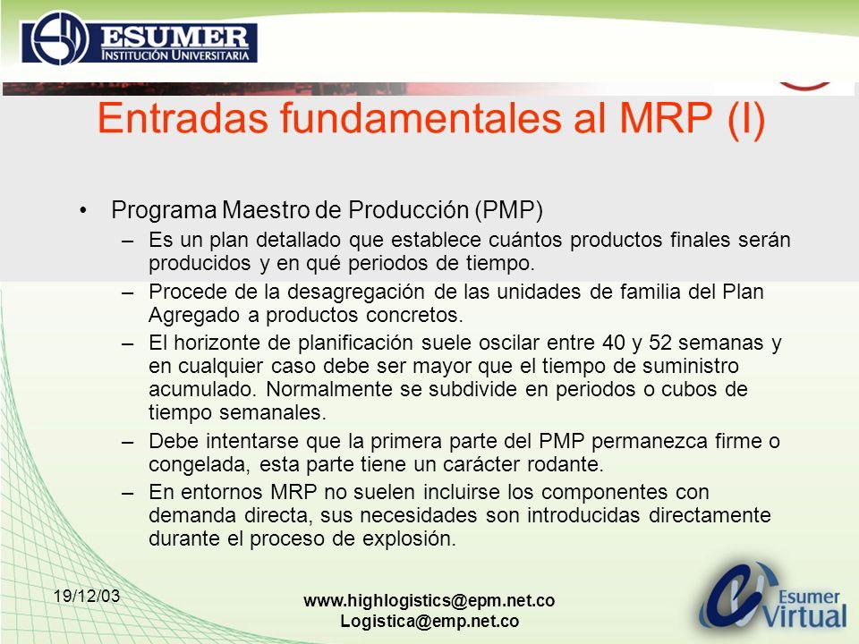 Entradas fundamentales al MRP (I)