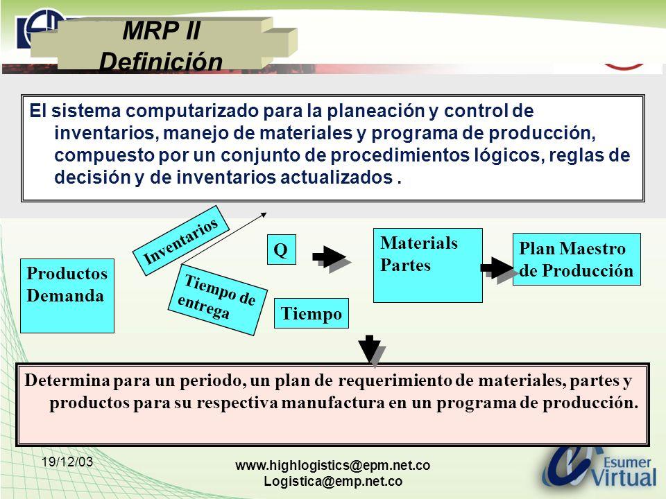 MRP II Definición