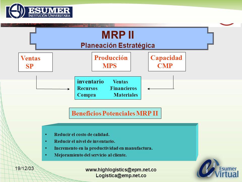 MRP II Planeación Estratégica