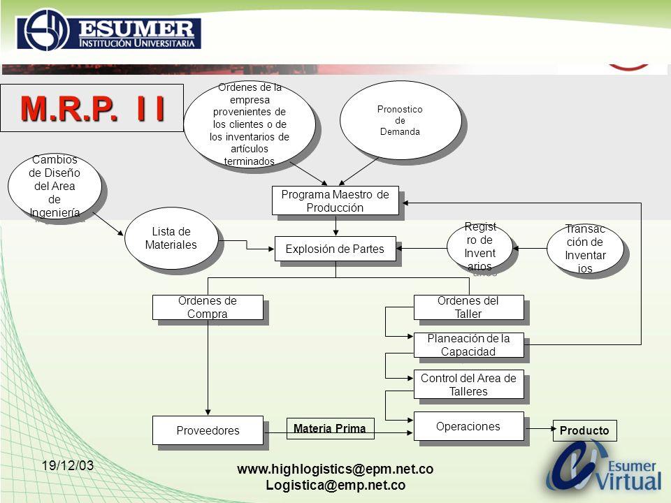 M.R.P. I I 19/12/03 www.highlogistics@epm.net.co Logistica@emp.net.co