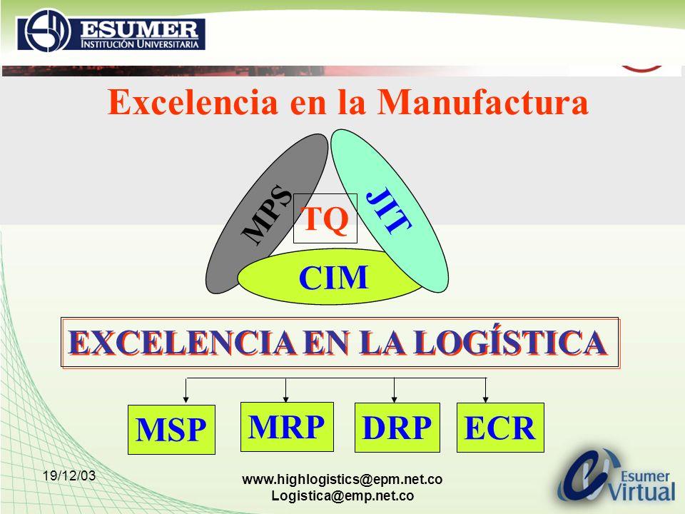 Excelencia en la Manufactura