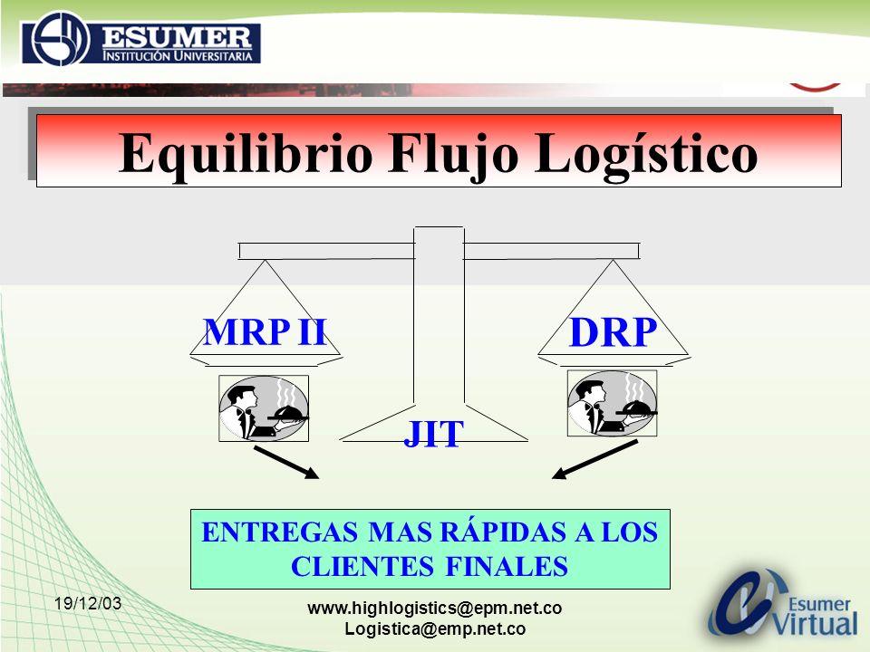 Equilibrio Flujo Logístico ENTREGAS MAS RÁPIDAS A LOS