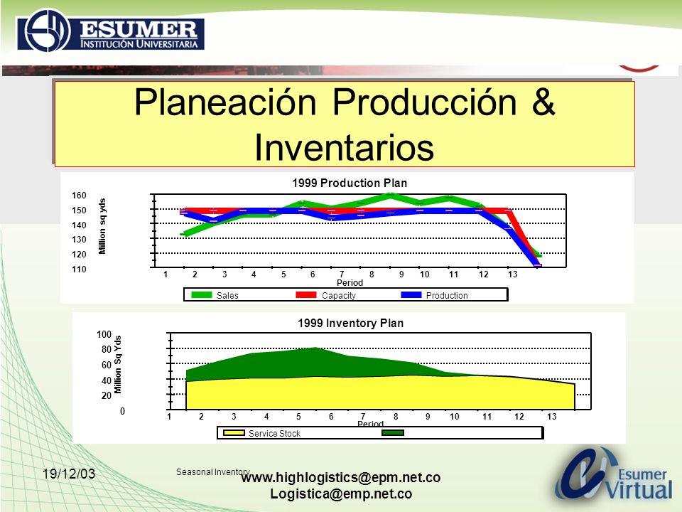 Planeación Producción & Inventarios