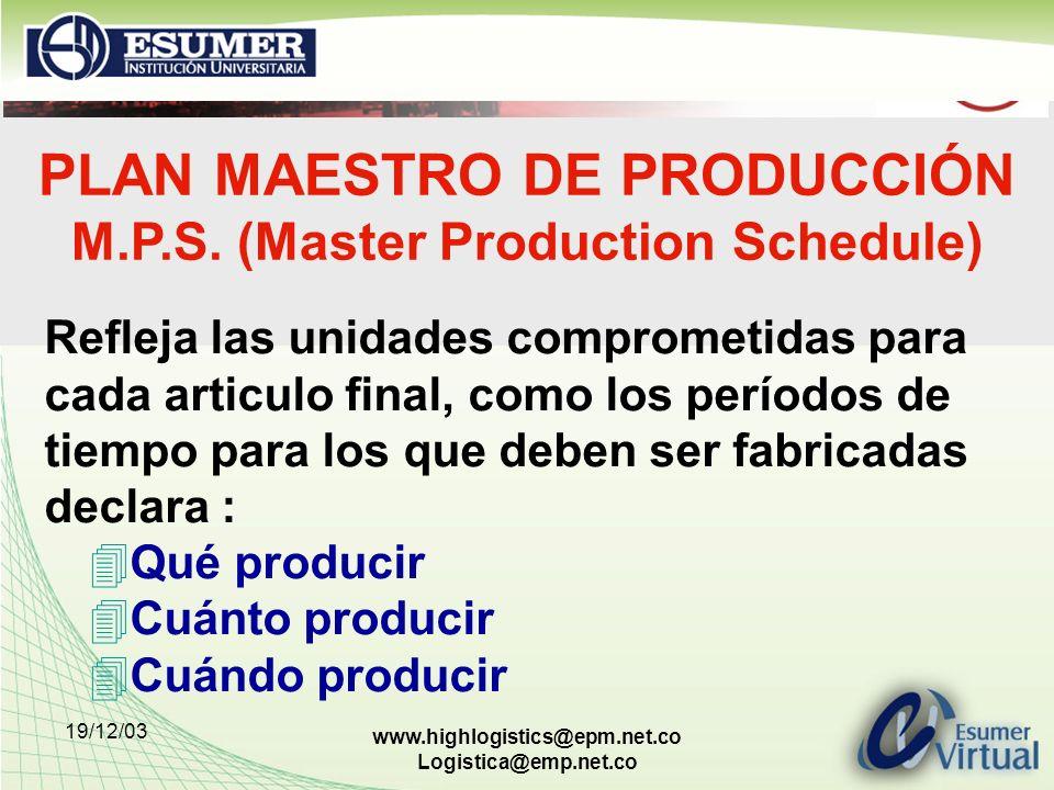 PLAN MAESTRO DE PRODUCCIÓN M.P.S. (Master Production Schedule)