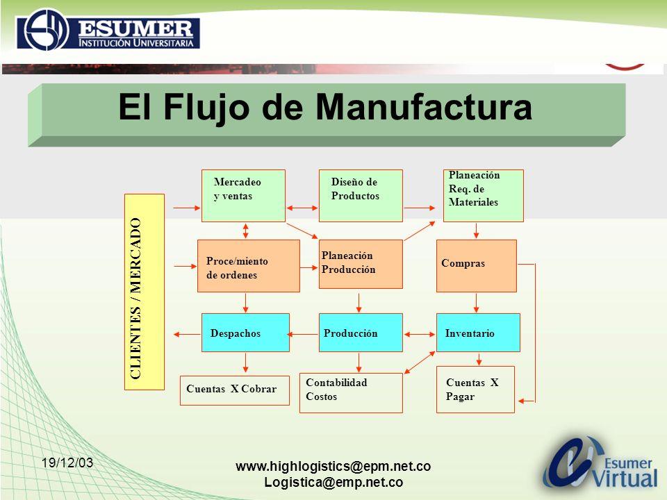 El Flujo de Manufactura