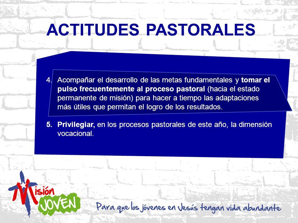 ACTITUDES PASTORALES