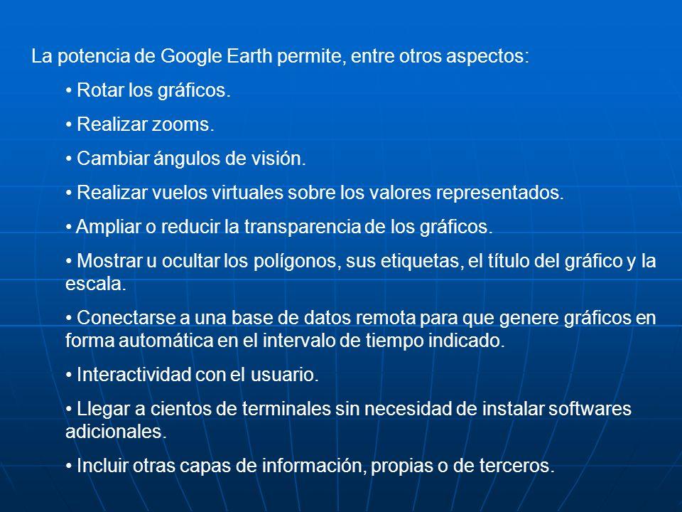 La potencia de Google Earth permite, entre otros aspectos:
