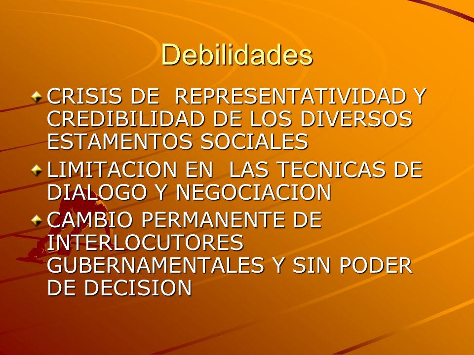Debilidades CRISIS DE REPRESENTATIVIDAD Y CREDIBILIDAD DE LOS DIVERSOS ESTAMENTOS SOCIALES. LIMITACION EN LAS TECNICAS DE DIALOGO Y NEGOCIACION.