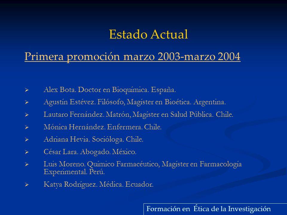 Estado Actual Primera promoción marzo 2003-marzo 2004
