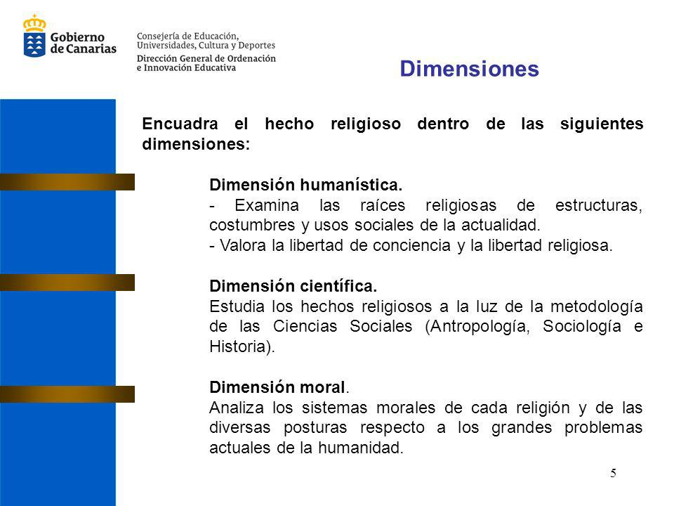 Dimensiones Encuadra el hecho religioso dentro de las siguientes dimensiones: Dimensión humanística.