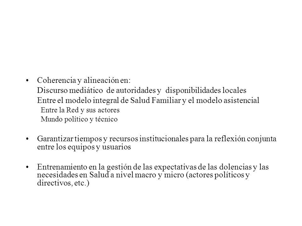 Coherencia y alineación en: