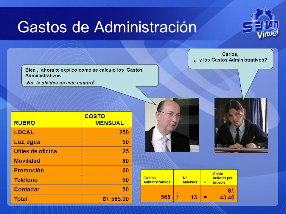 Gastos de Administración