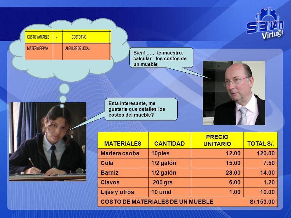 MATERIALES CANTIDAD PRECIO UNITARIO TOTAL S/.