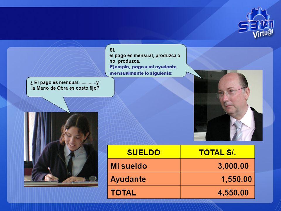 SUELDO TOTAL S/. Mi sueldo 3,000.00 Ayudante 1,550.00 TOTAL 4,550.00