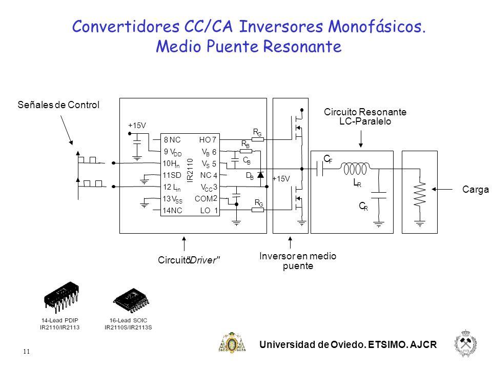 Convertidores CC/CA Inversores Monofásicos. Medio Puente Resonante