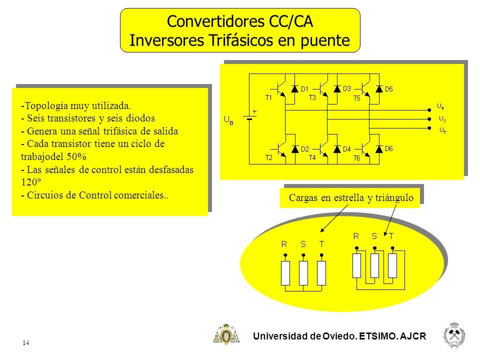Inversores Trifásicos en puente