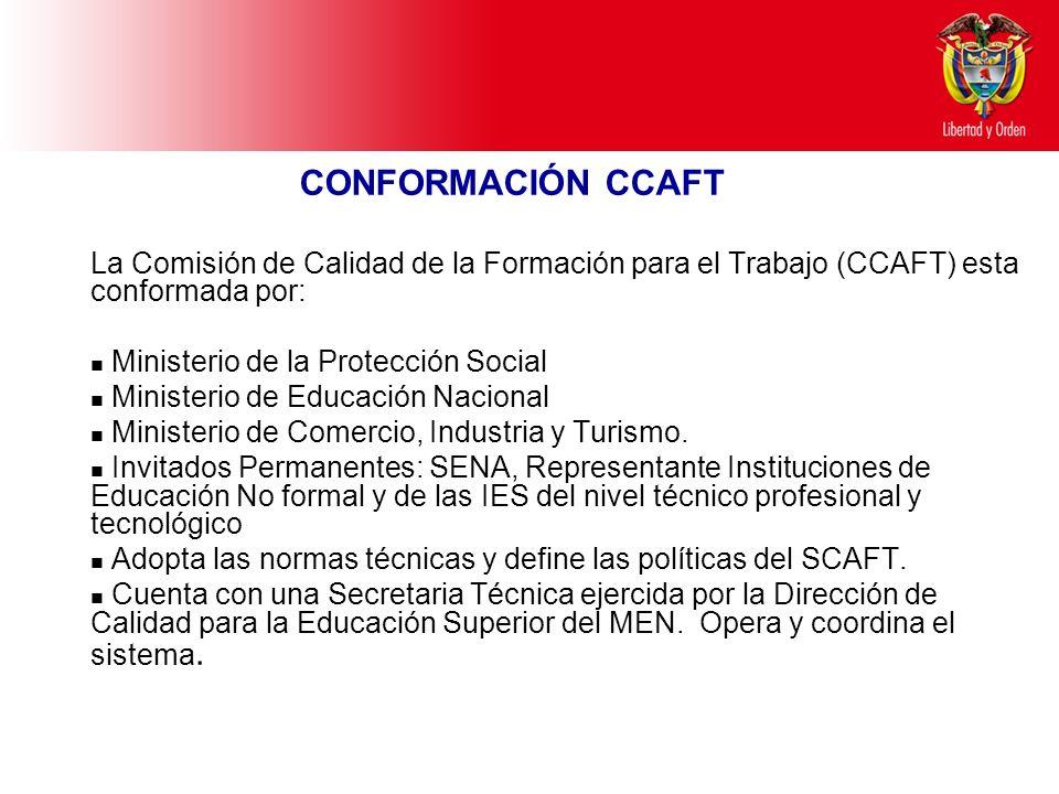 CONFORMACIÓN CCAFT La Comisión de Calidad de la Formación para el Trabajo (CCAFT) esta conformada por: