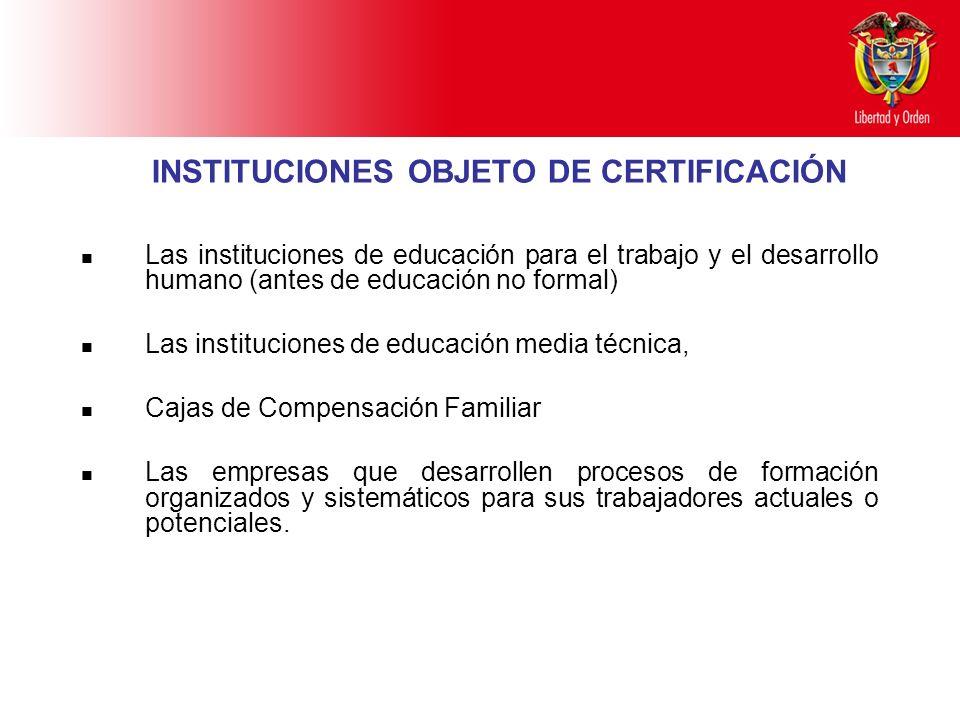 INSTITUCIONES OBJETO DE CERTIFICACIÓN