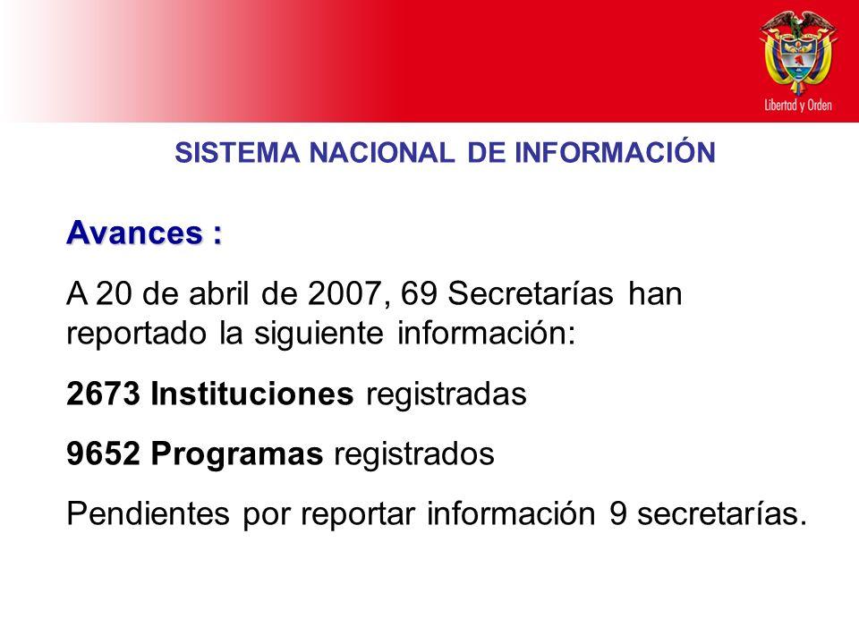 2673 Instituciones registradas 9652 Programas registrados