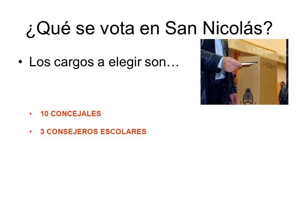 ¿Qué se vota en San Nicolás