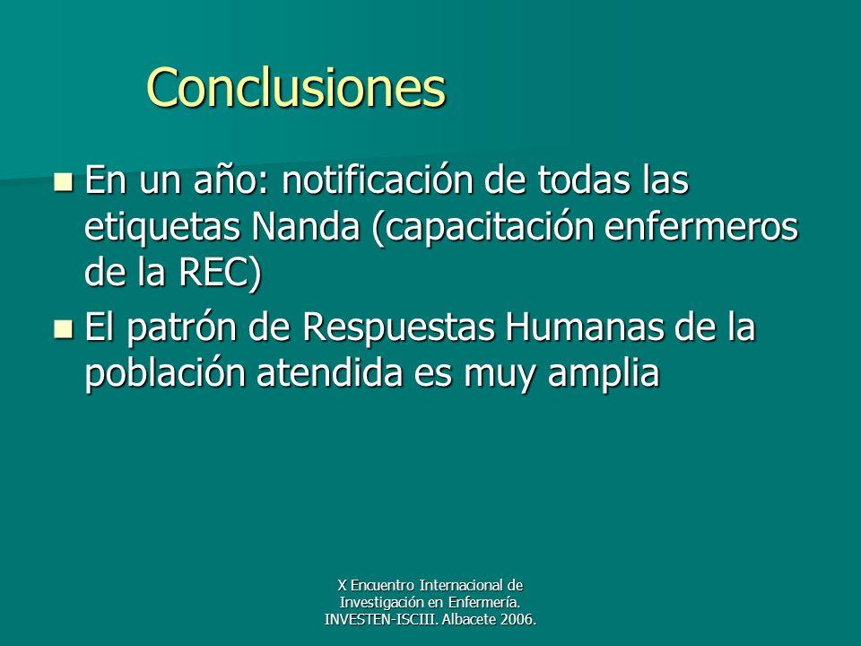 Conclusiones En un año: notificación de todas las etiquetas Nanda (capacitación enfermeros de la REC)