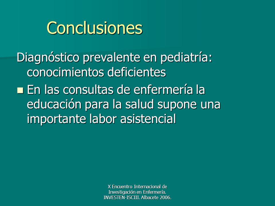 Conclusiones Diagnóstico prevalente en pediatría: conocimientos deficientes.