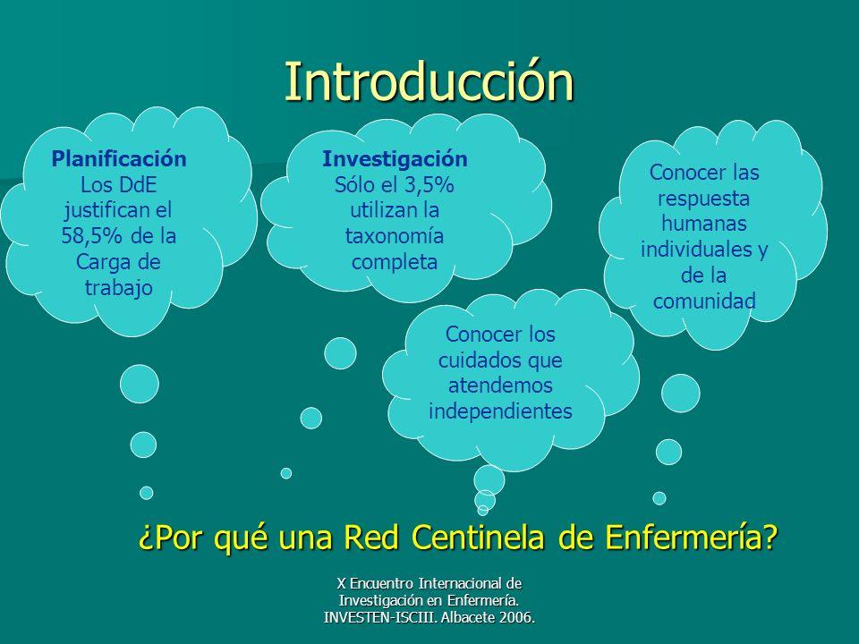 Introducción ¿Por qué una Red Centinela de Enfermería Planificación