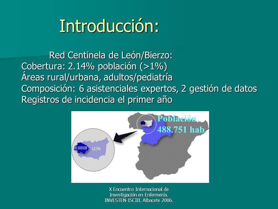 Introducción: Red Centinela de León/Bierzo: