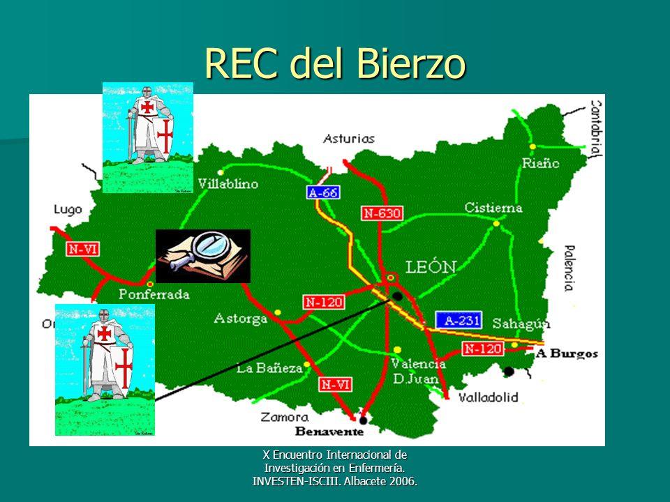REC del Bierzo X Encuentro Internacional de Investigación en Enfermería.