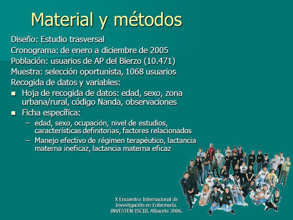 Material y métodos Diseño: Estudio trasversal