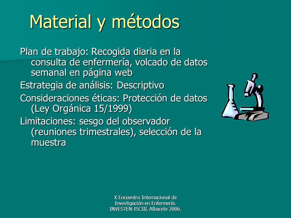 Material y métodos Plan de trabajo: Recogida diaria en la consulta de enfermería, volcado de datos semanal en página web.