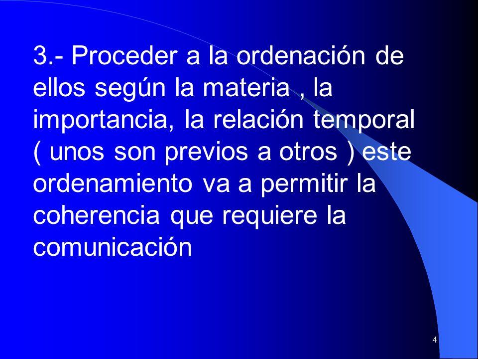 3.- Proceder a la ordenación de ellos según la materia , la importancia, la relación temporal ( unos son previos a otros ) este ordenamiento va a permitir la coherencia que requiere la comunicación