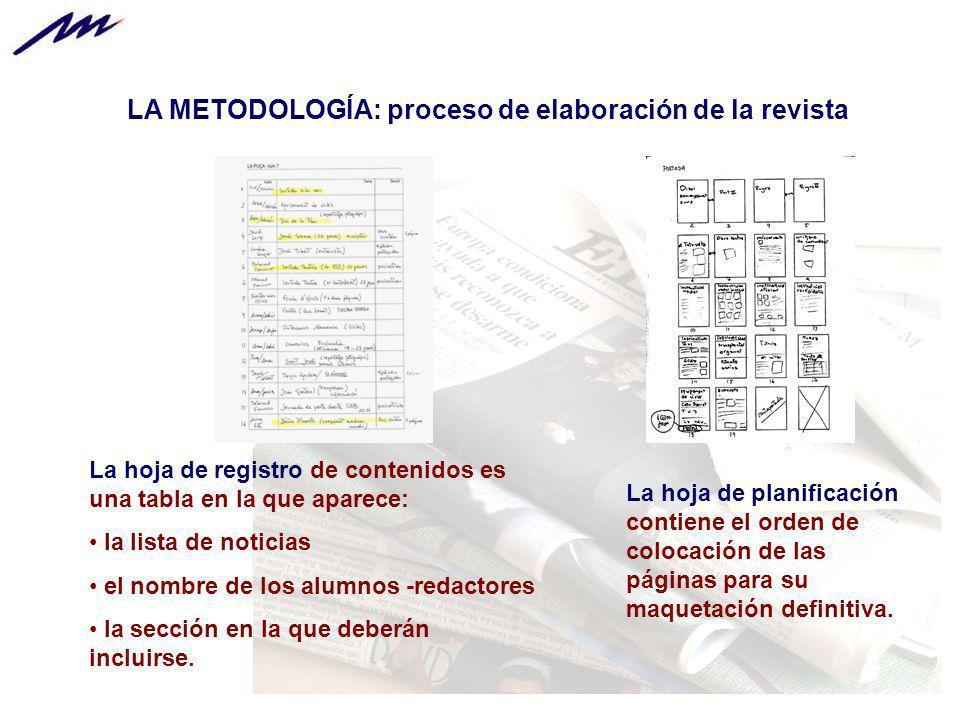 LA METODOLOGÍA: proceso de elaboración de la revista