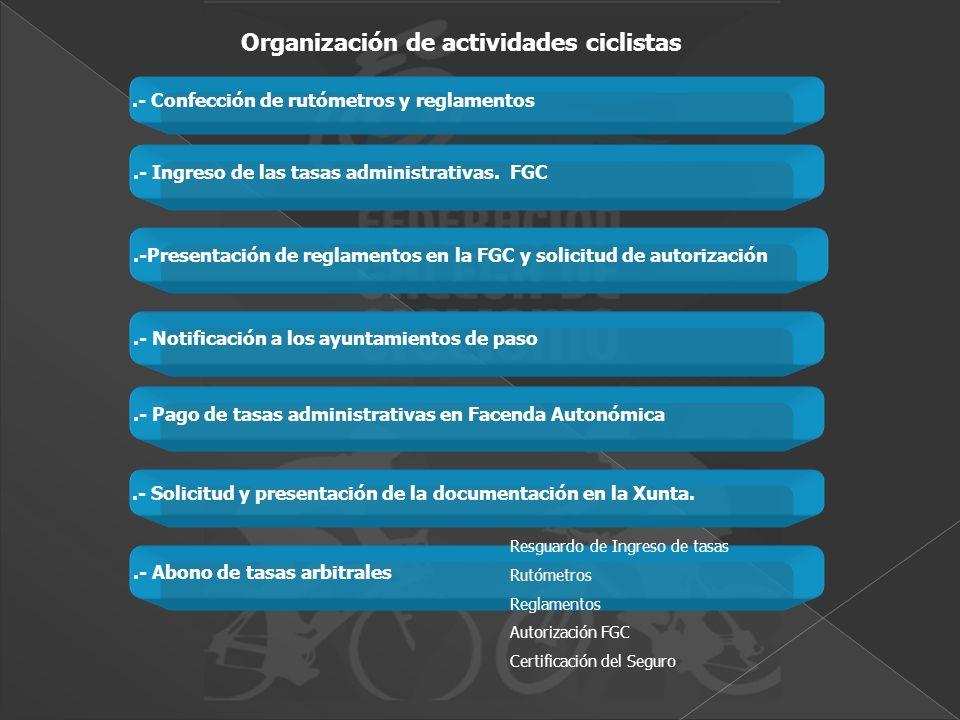 Organización de actividades ciclistas