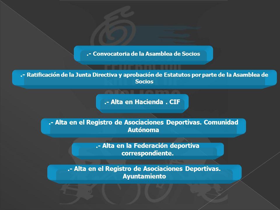 .- Convocatoria de la Asamblea de Socios