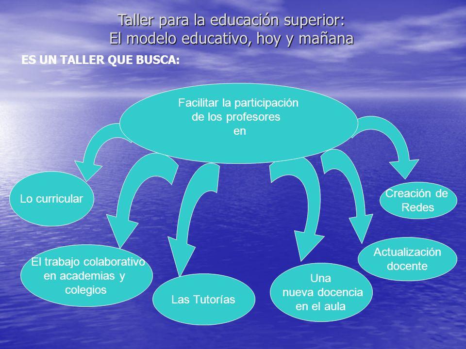 Taller para la educación superior: El modelo educativo, hoy y mañana