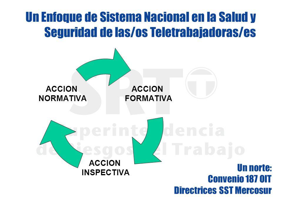 Un Enfoque de Sistema Nacional en la Salud y Seguridad de las/os Teletrabajadoras/es