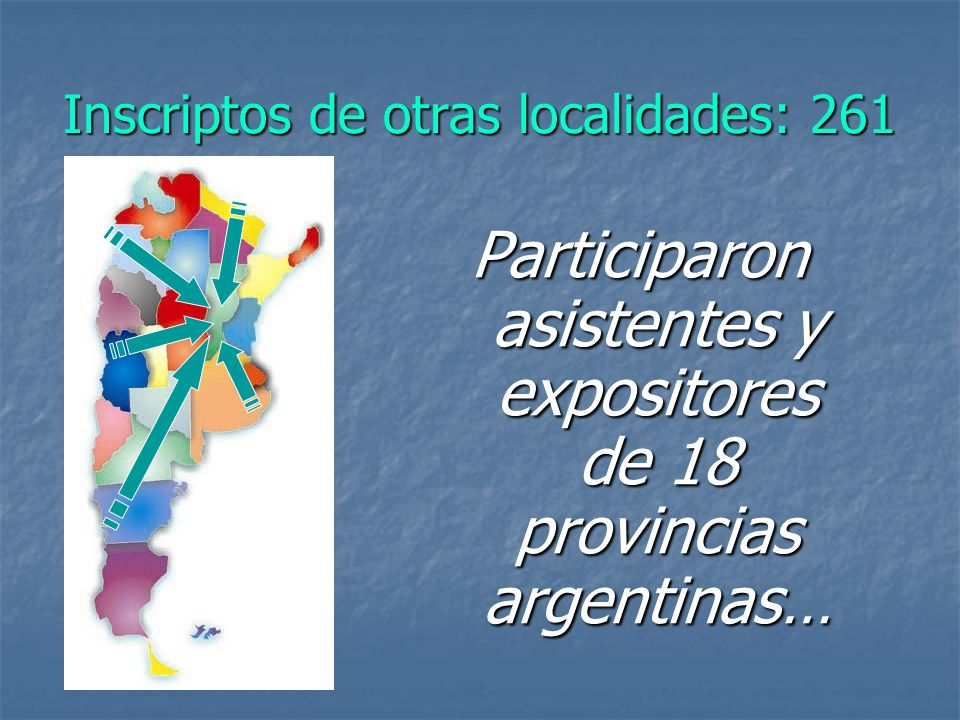 Inscriptos de otras localidades: 261