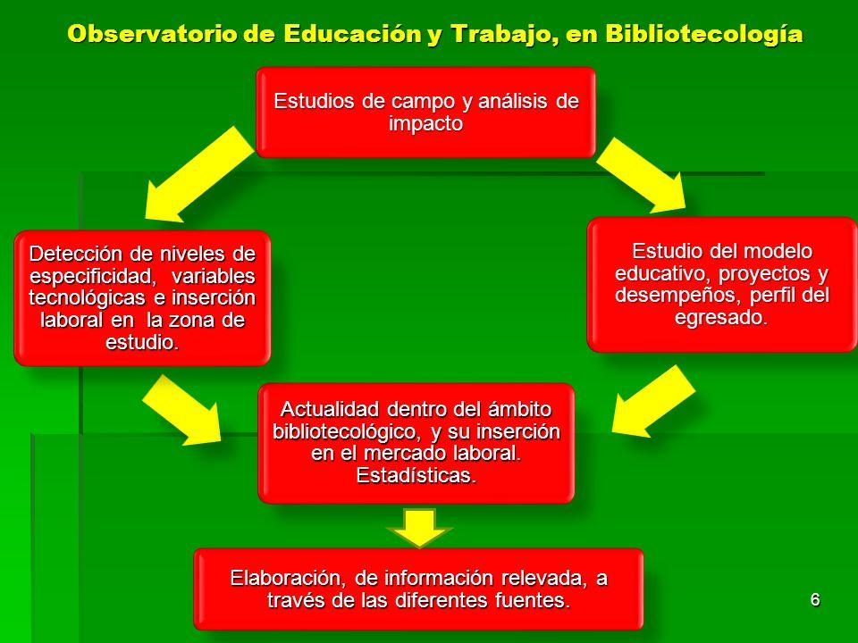 Observatorio de Educación y Trabajo, en Bibliotecología